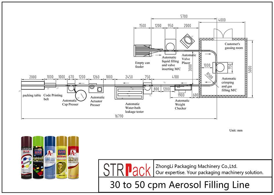 30 deri 50 cpm Linja e mbushjes së aerosolit