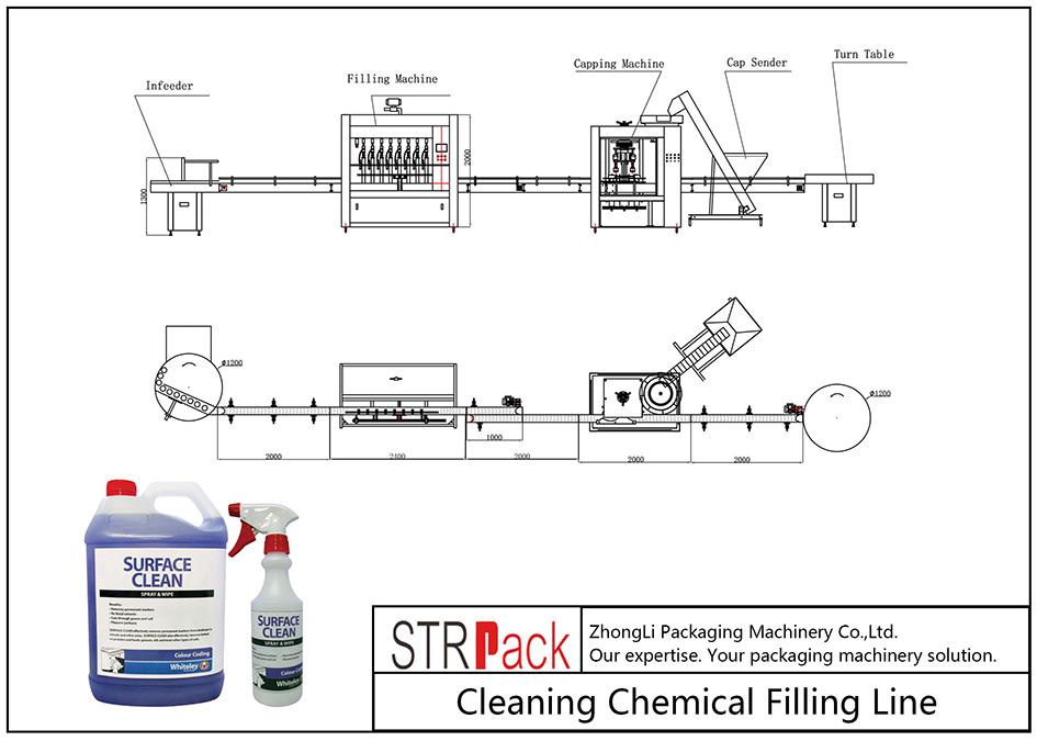 Linja e mbushjes automatike e pastrimit kimik