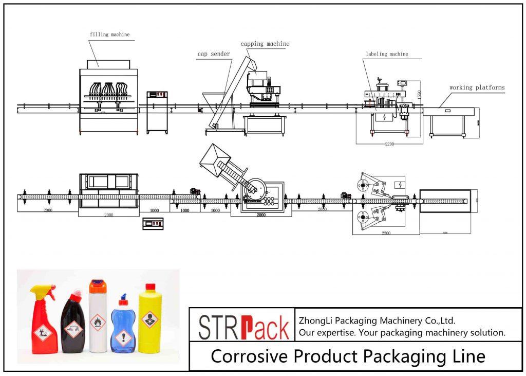 Linja automatike e paketimit të produktit gërryes