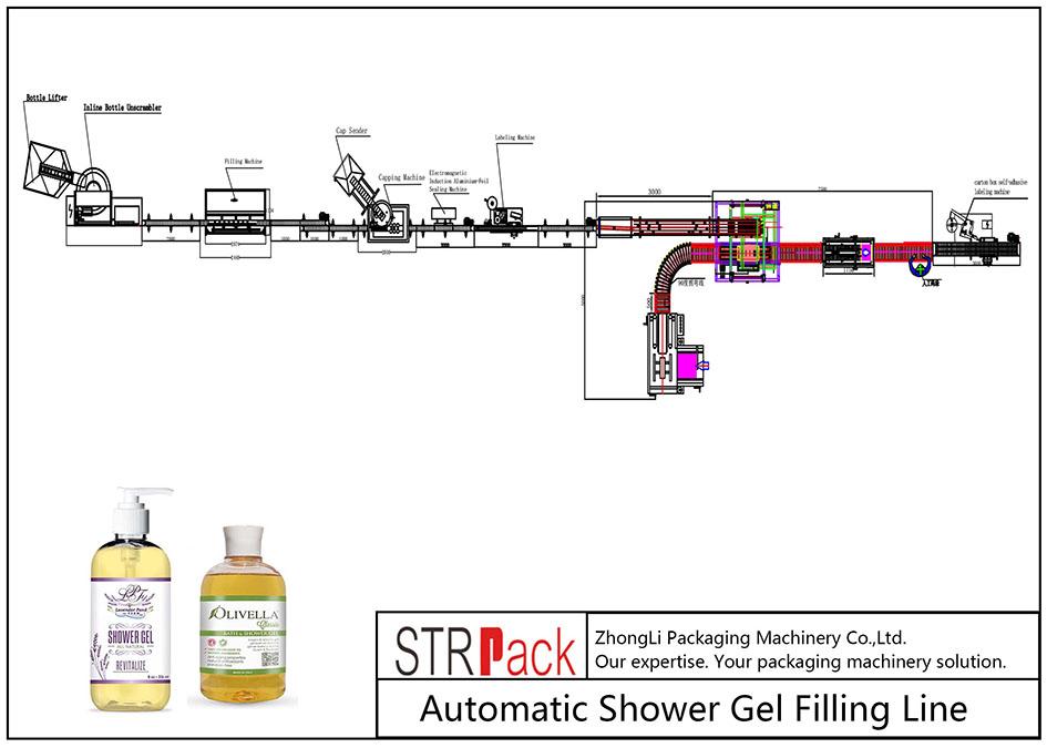 Linja automatike e mbushjes së xhelit të dushit